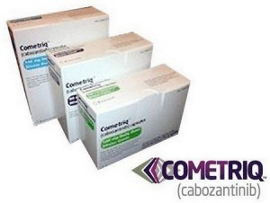 Cometriq (cabozantinib) capsules