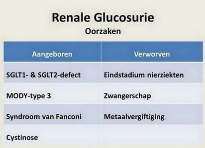 renale glucosurie - oorzaken
