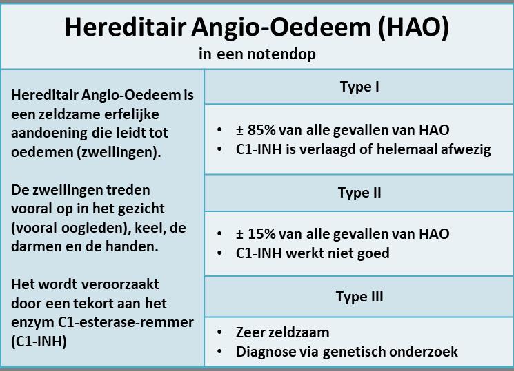 Hereditair angio oedeem oorzaak symptomen behandeling for Behandeling oedeem