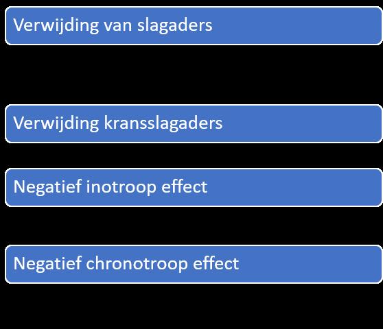 werkingsmechanismen calciumantagonisten